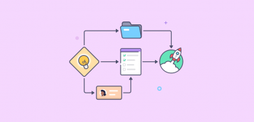 16 Workflow Software to Help You Maximize Business Productivity
