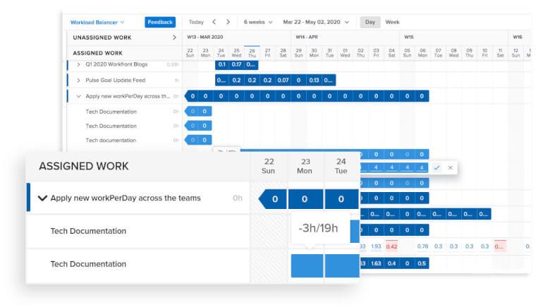 Workfront Work Management Software