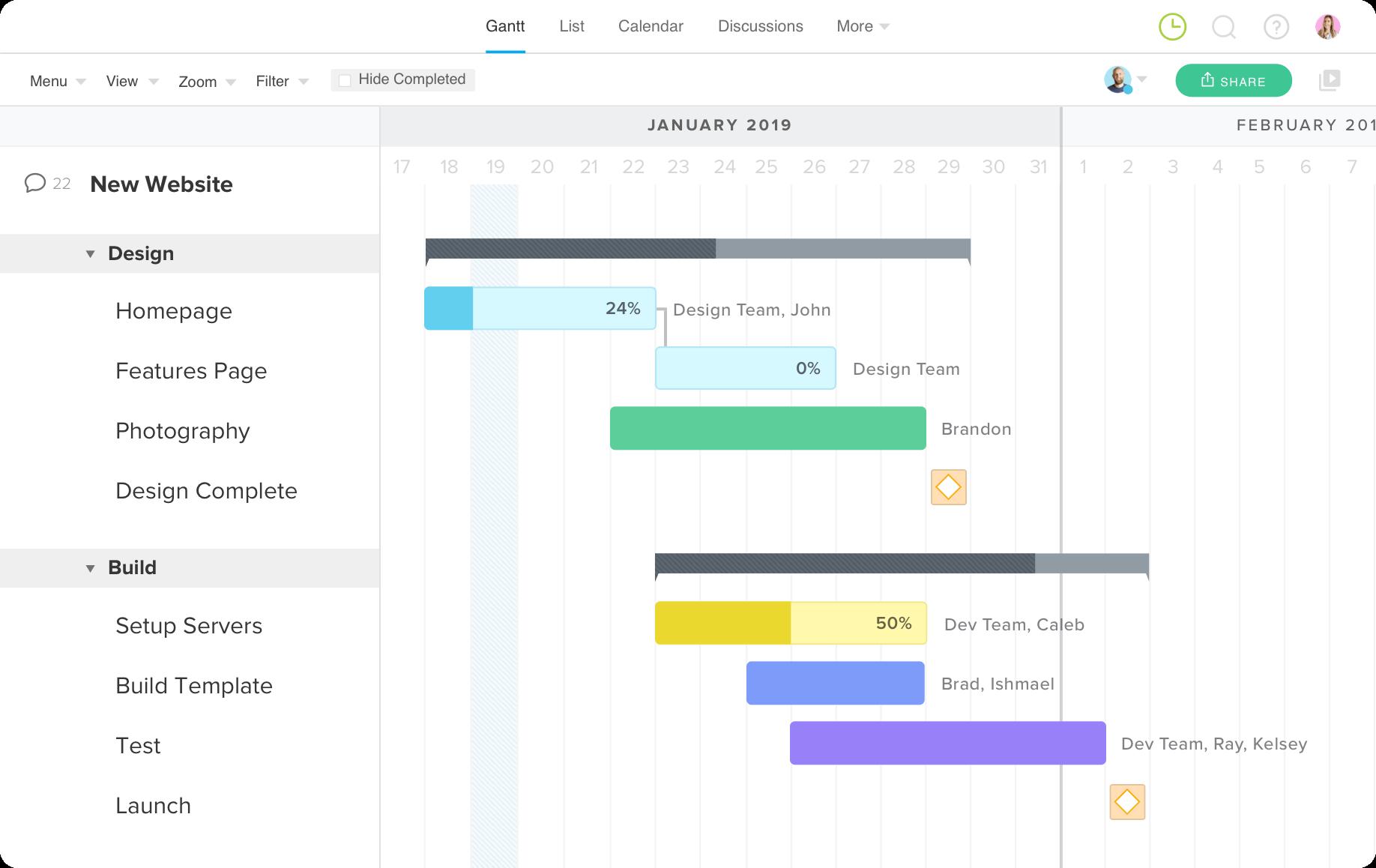 TeamGantt Gantt Chart Software