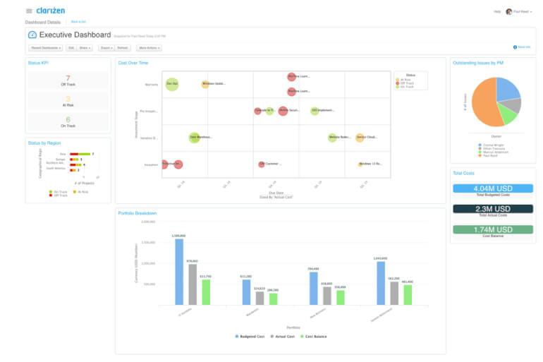 Clarizen Work Management Software
