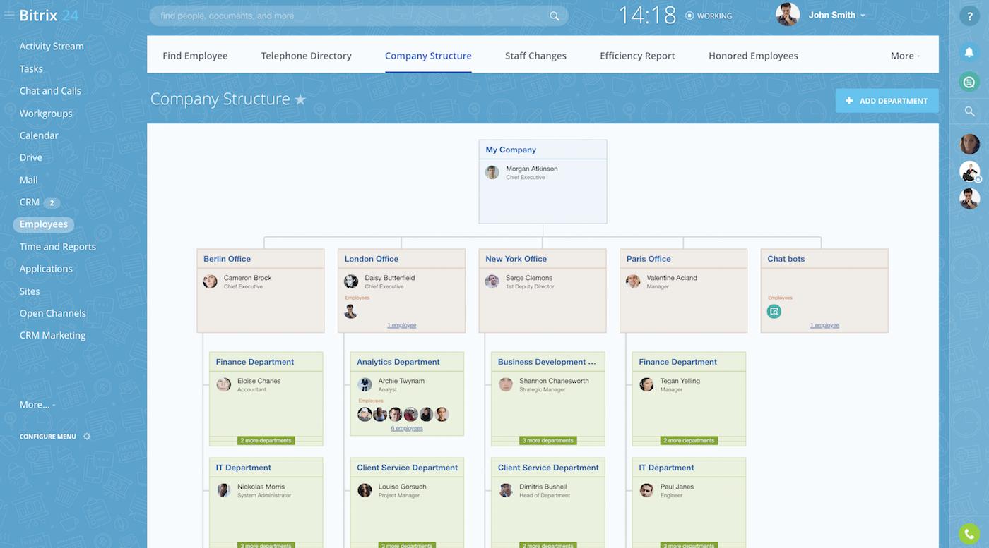 Bitrix24 Workflow Software