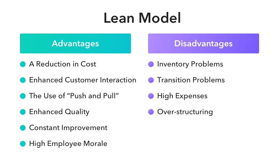 Lean Model Advantages