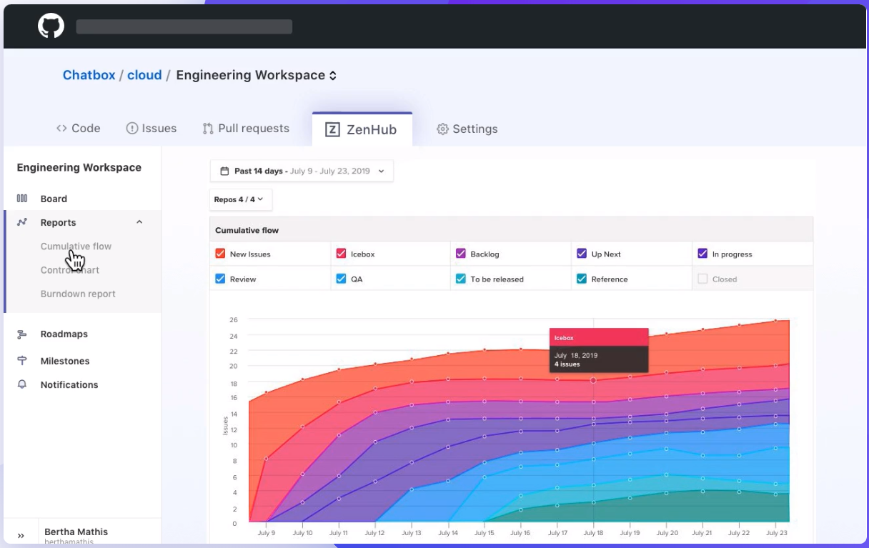ZenHub Online Collaboration Tool