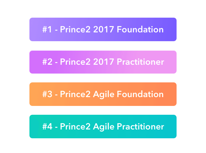 Prince2 Certifications