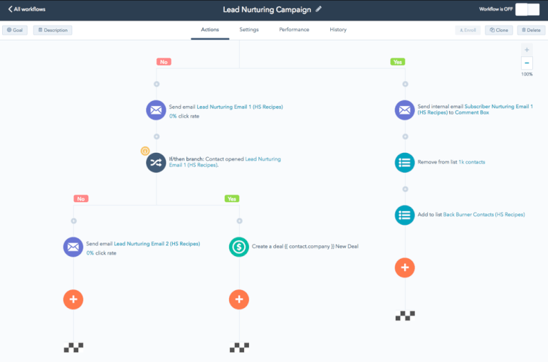 hubspot workflow software